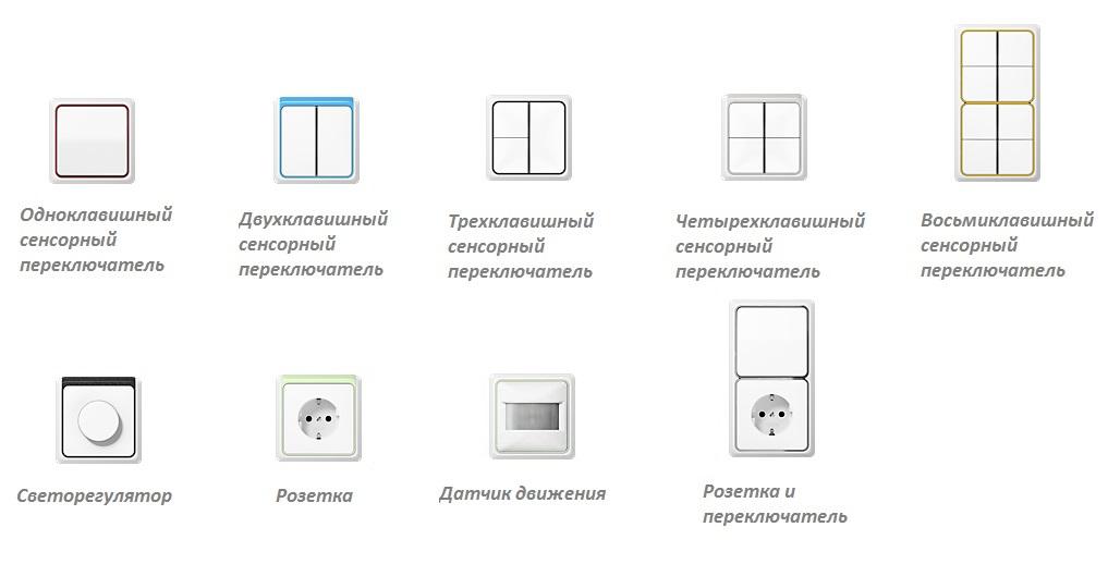 Электроустановочные изделия JUNG Серия SD plus от компании Tenart