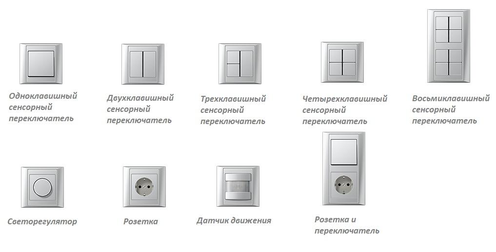 Электроустановочные изделия JUNG Серия А plus от компании Tenart