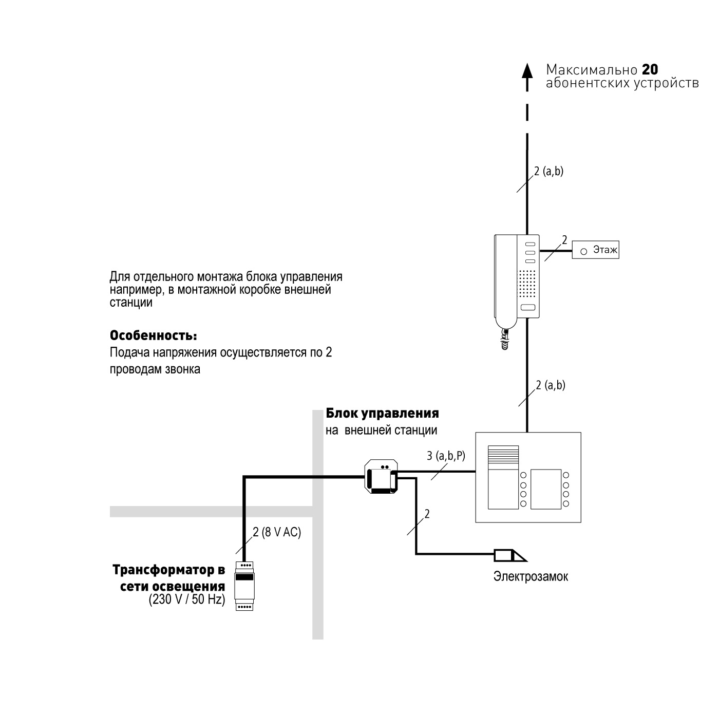 Схема подключения прибора от-2