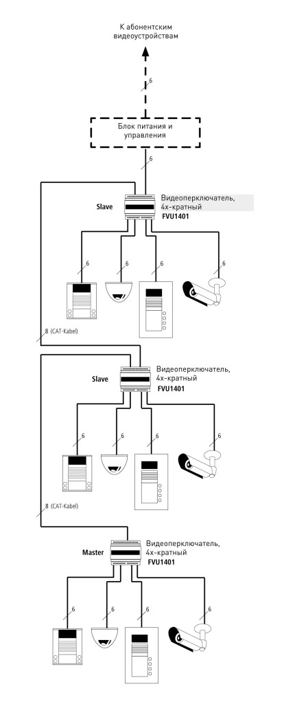 Схемы подключения TCS
