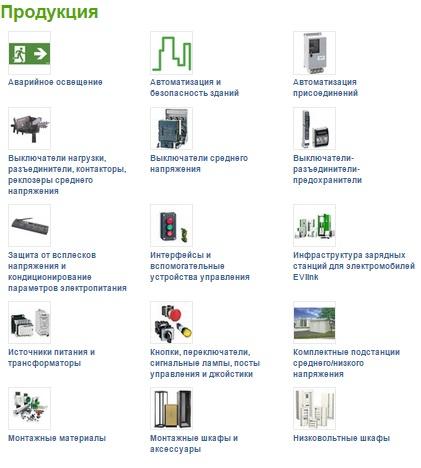Каталог продукции Shneider Electric