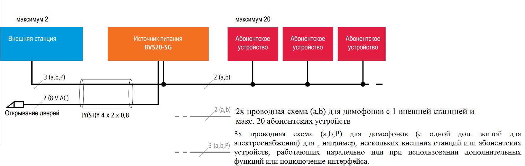 2х, 3х- проводная схема