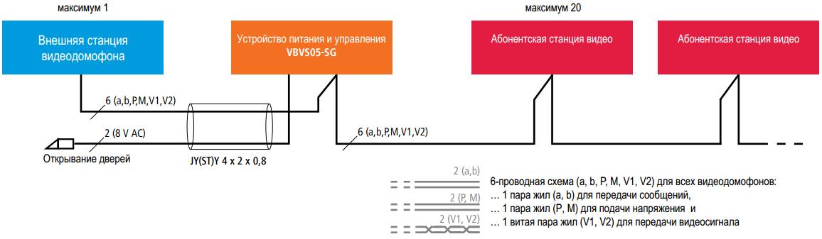 6 - проводная схема